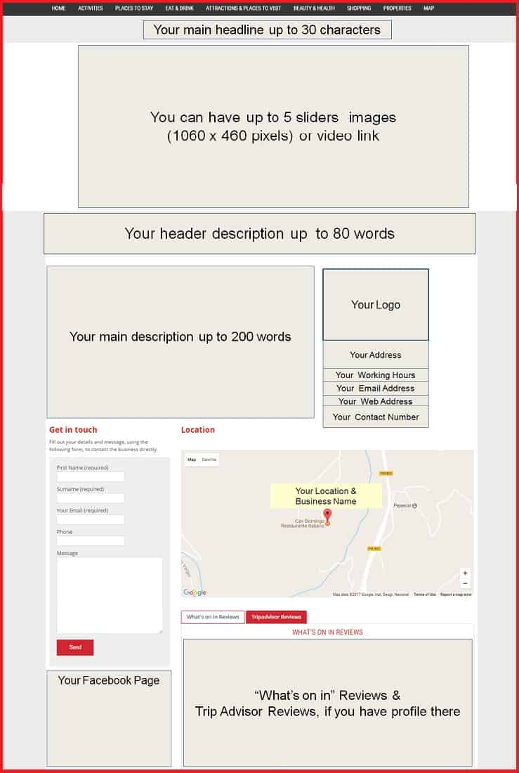 Sales Page Layout when Advertise in Walsall